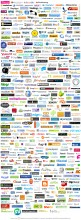 web2point0_logos
